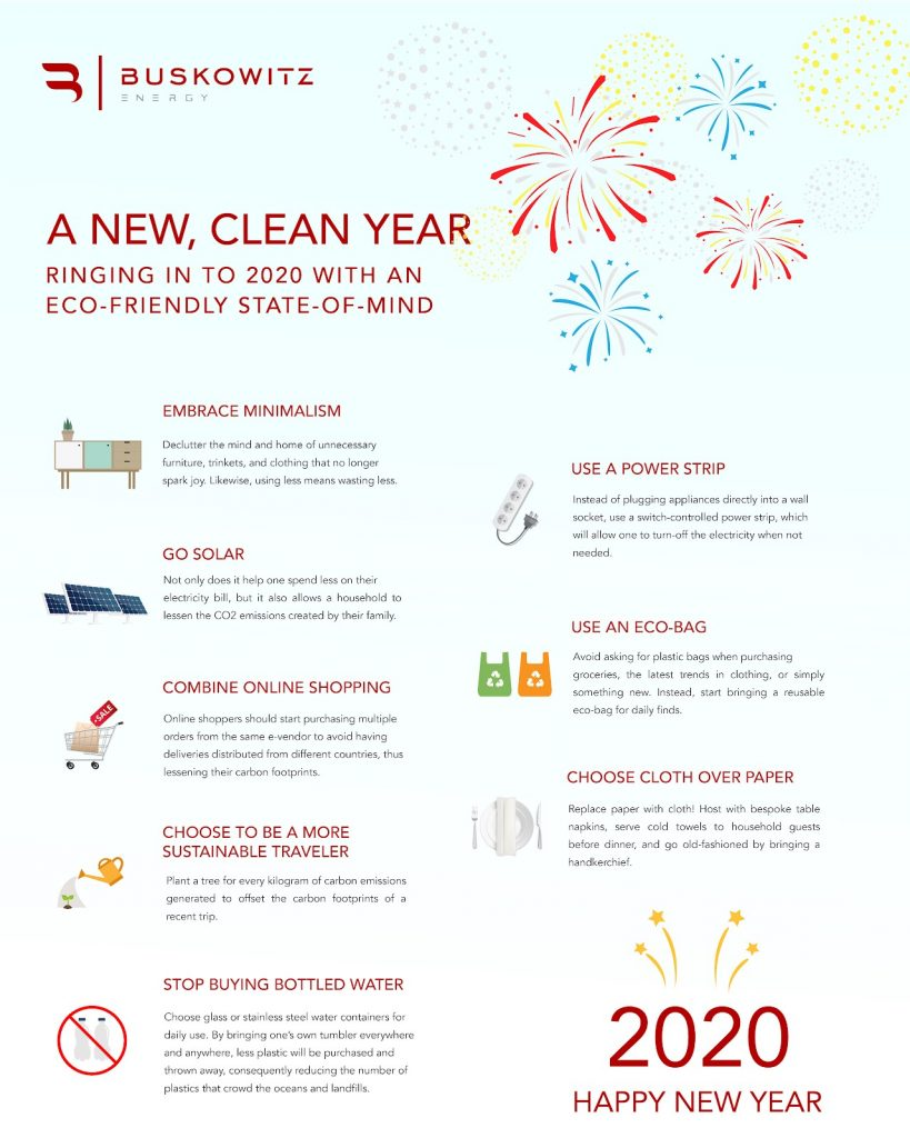 new-clean-new-year - Buskowitz Energy