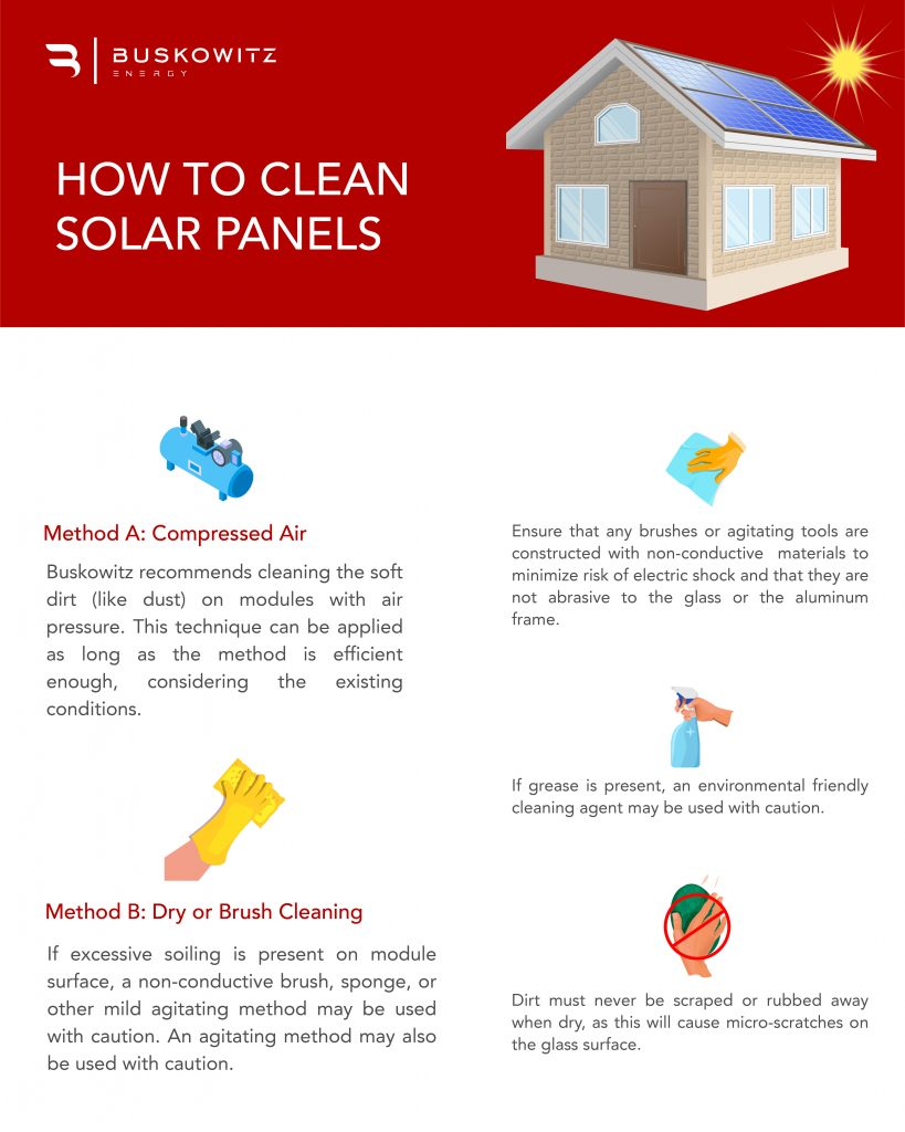 Infographics Clean Solar Panel-02 - Buskowitz Energy