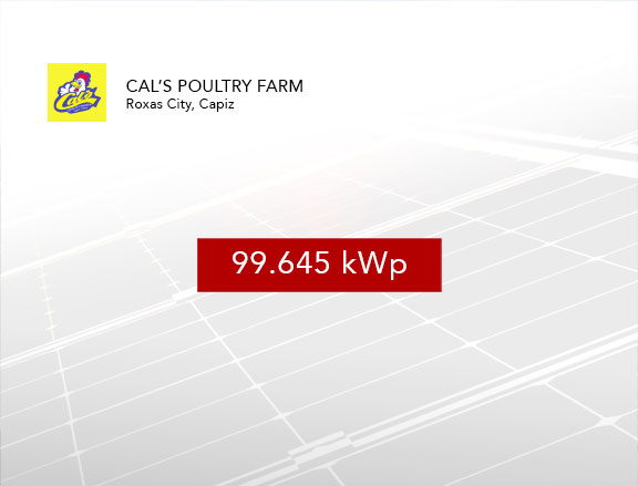 Cal's Poultry Supply Corporation