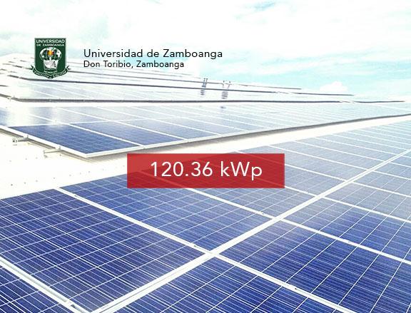 Universidad de Zamboanga – Summit