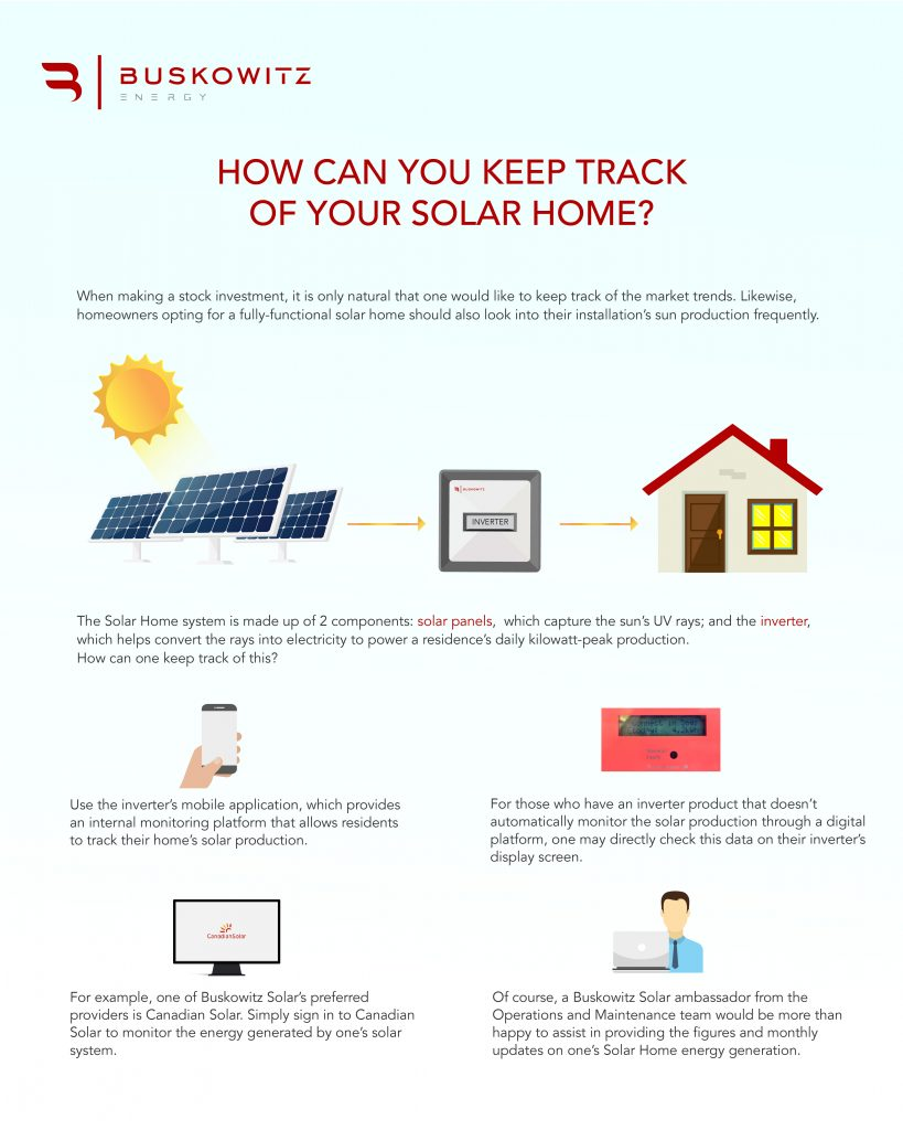 06 June - Infographic - How to keep track of your solar home -01 - Buskowtiz Energy